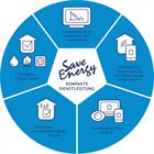 Franchise-Konzept für eine bessere CO2-Bilanz: ViWa - Save Energy hilft öffentlichen Einrichtungen beim Energiesparen